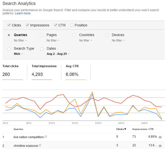 enhance-google-analytics
